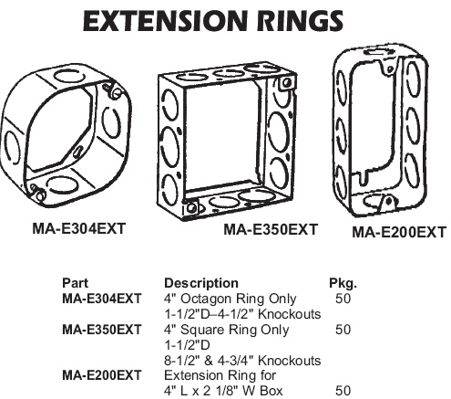 extension rings