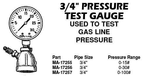 gas pressure test gauge