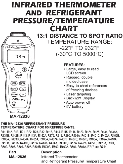 infrared thermometer and temperature