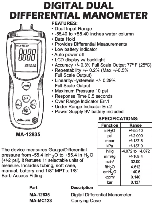 digital dual manometer