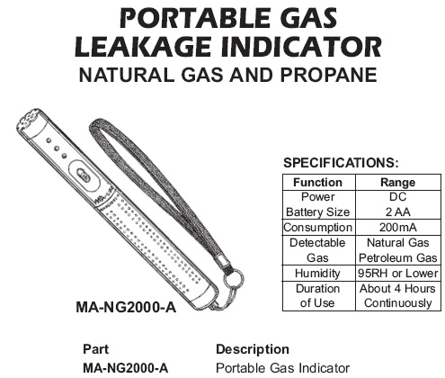 gas leakage indicator