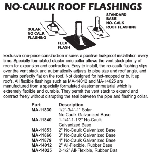 no caulk roof flashings
